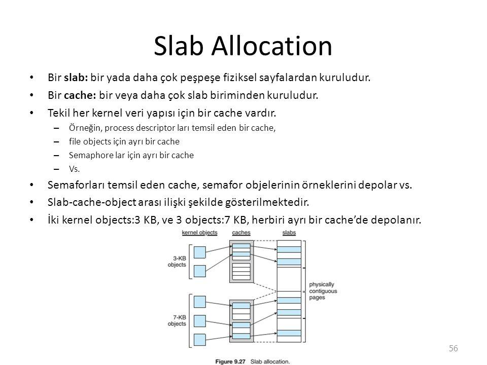 Slab Allocation Bir slab: bir yada daha çok peşpeşe fiziksel sayfalardan kuruludur. Bir cache: bir veya daha çok slab biriminden kuruludur.