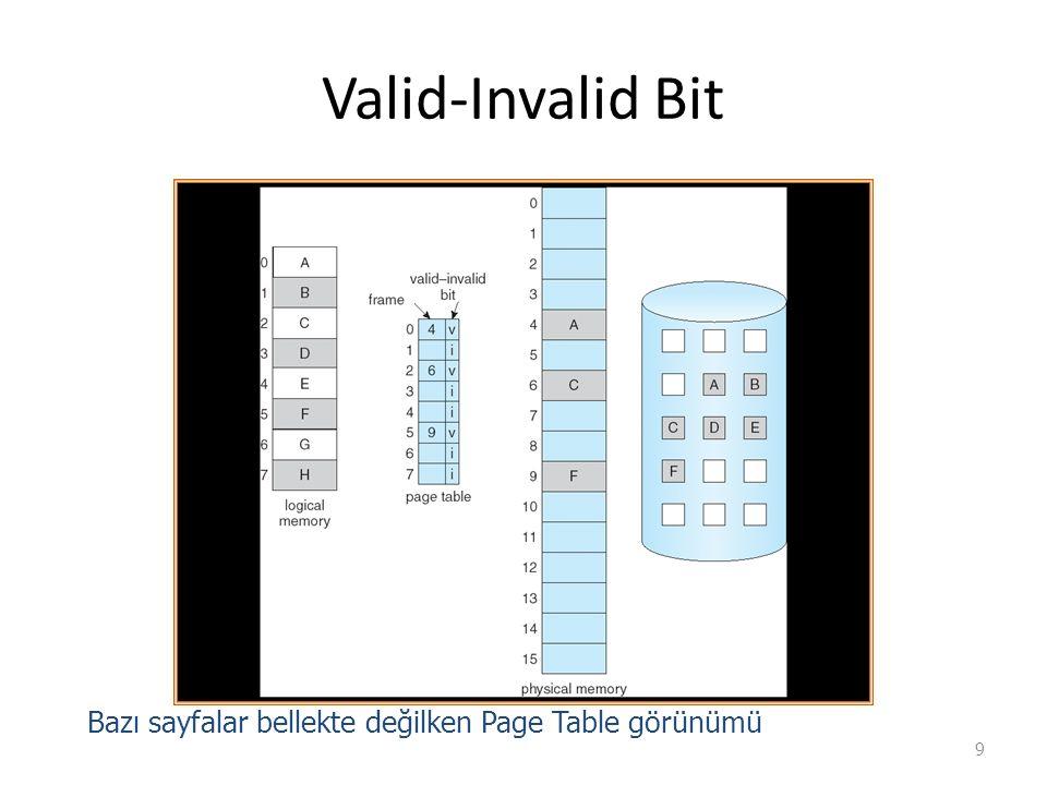 Valid-Invalid Bit Bazı sayfalar bellekte değilken Page Table görünümü