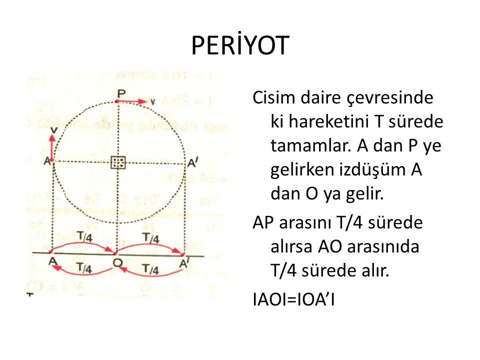 PERİYOT