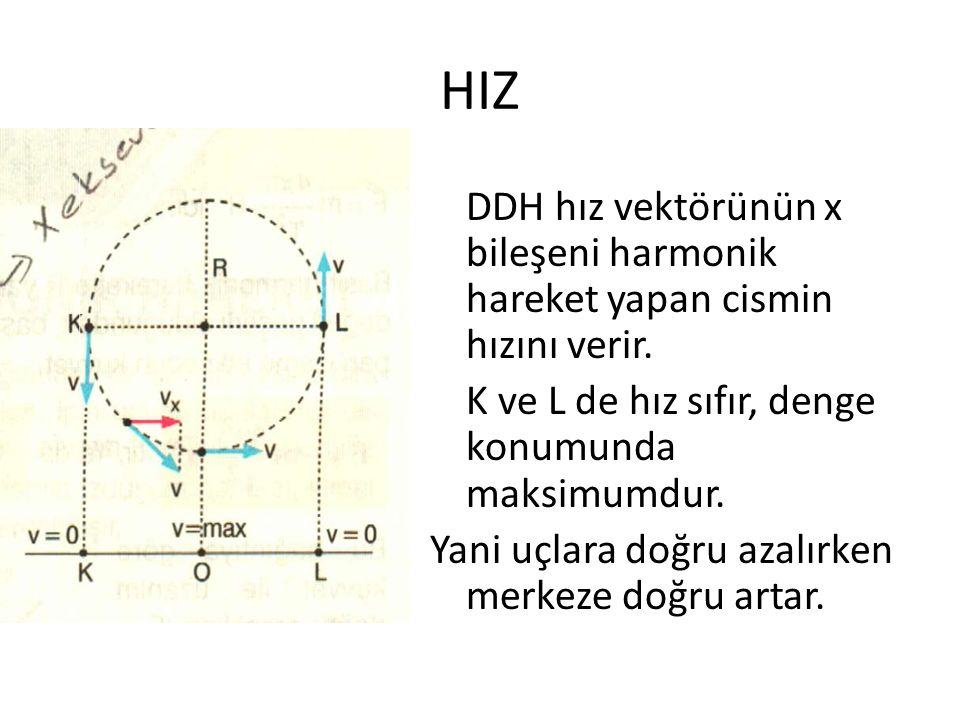 harmonik ortalama hız
