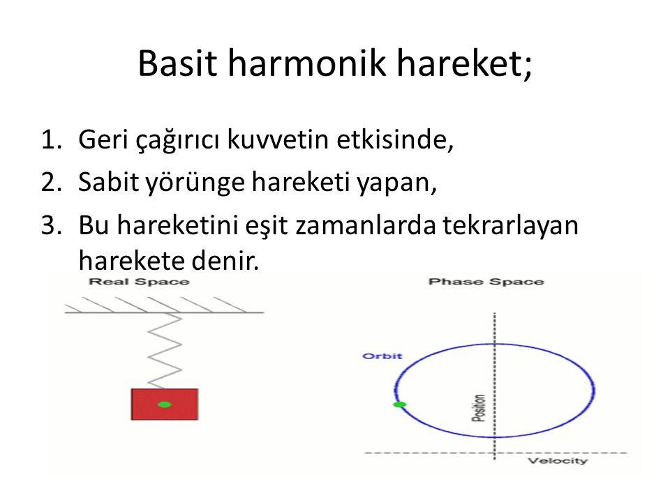 Basit harmonik hareket;