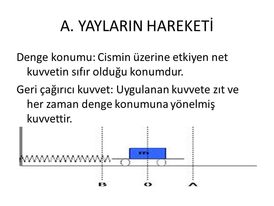 A. YAYLARIN HAREKETİ