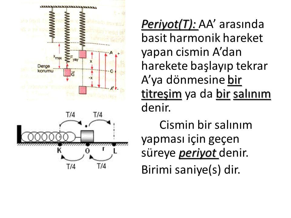 Periyot(T): AA' arasında basit harmonik hareket yapan cismin A'dan harekete başlayıp tekrar A'ya dönmesine bir titreşim ya da bir salınım denir.