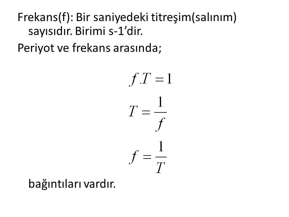 Frekans(f): Bir saniyedeki titreşim(salınım) sayısıdır. Birimi s-1'dir