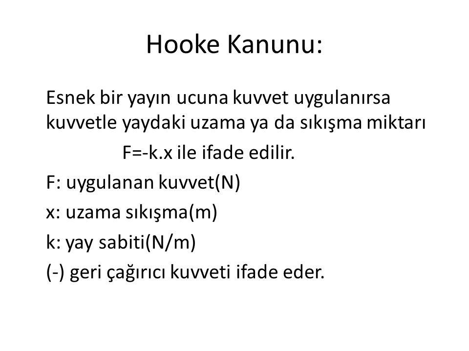 Hooke Kanunu: