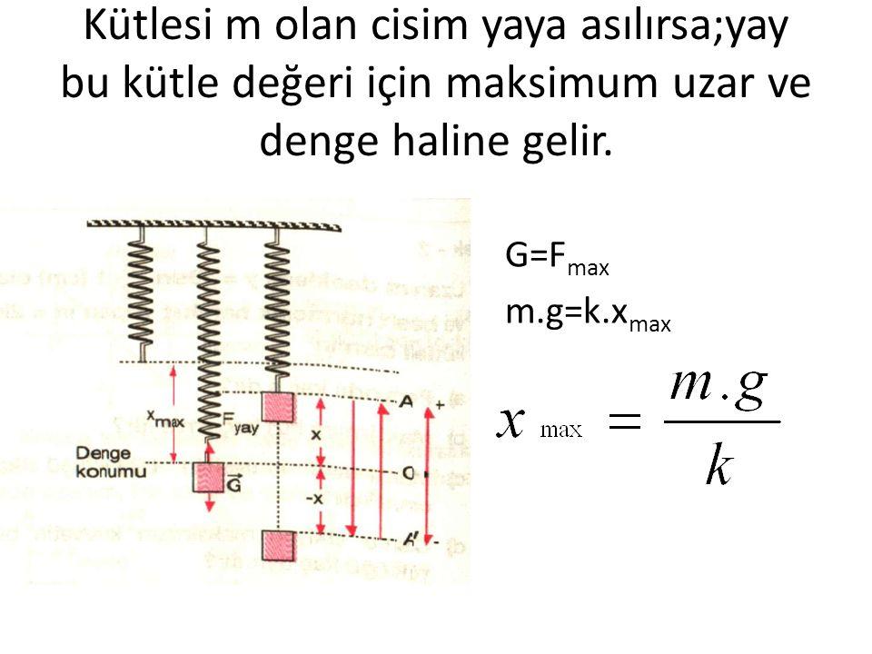 Kütlesi m olan cisim yaya asılırsa;yay bu kütle değeri için maksimum uzar ve denge haline gelir.