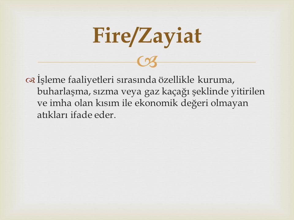 Fire/Zayiat