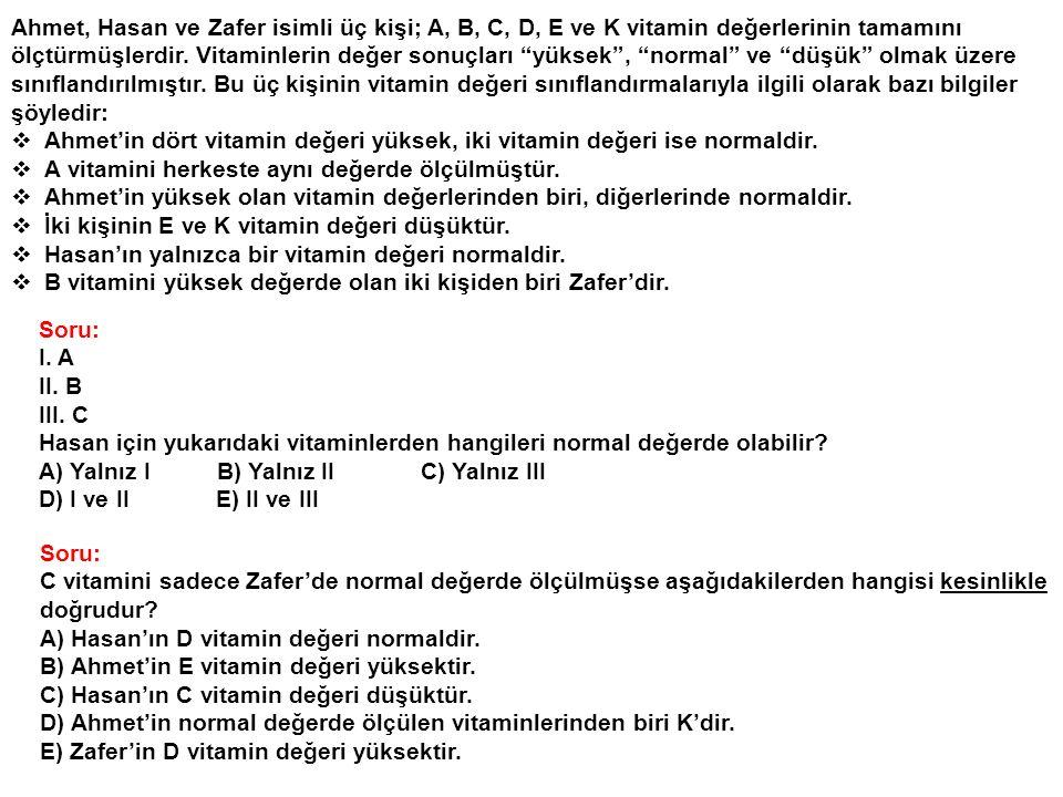 Ahmet, Hasan ve Zafer isimli üç kişi; A, B, C, D, E ve K vitamin değerlerinin tamamını ölçtürmüşlerdir. Vitaminlerin değer sonuçları yüksek , normal ve düşük olmak üzere sınıflandırılmıştır. Bu üç kişinin vitamin değeri sınıflandırmalarıyla ilgili olarak bazı bilgiler şöyledir: