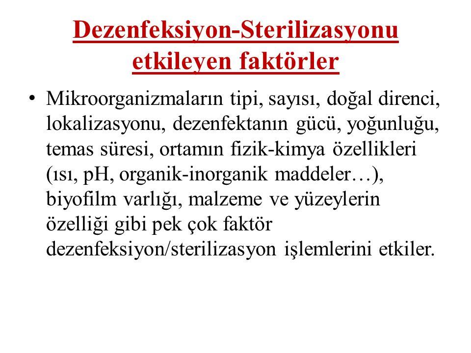 Dezenfeksiyon-Sterilizasyonu etkileyen faktörler