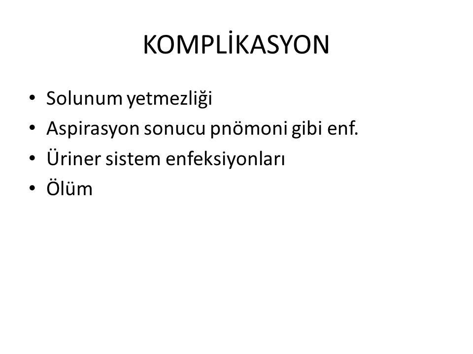 KOMPLİKASYON Solunum yetmezliği Aspirasyon sonucu pnömoni gibi enf.