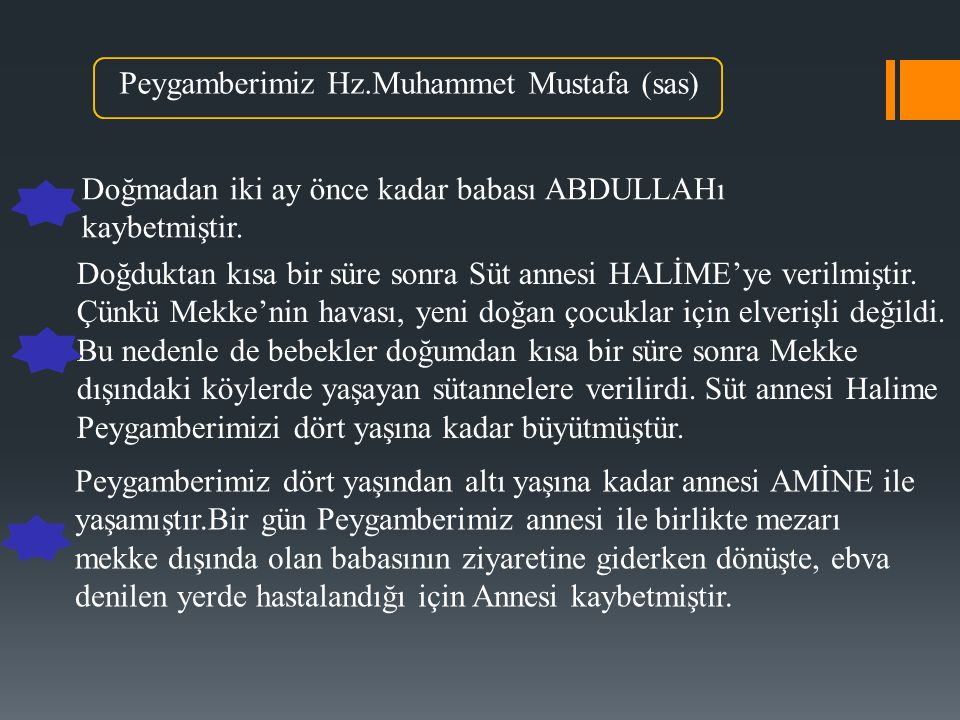 Peygamberimiz Hz.Muhammet Mustafa (sas)