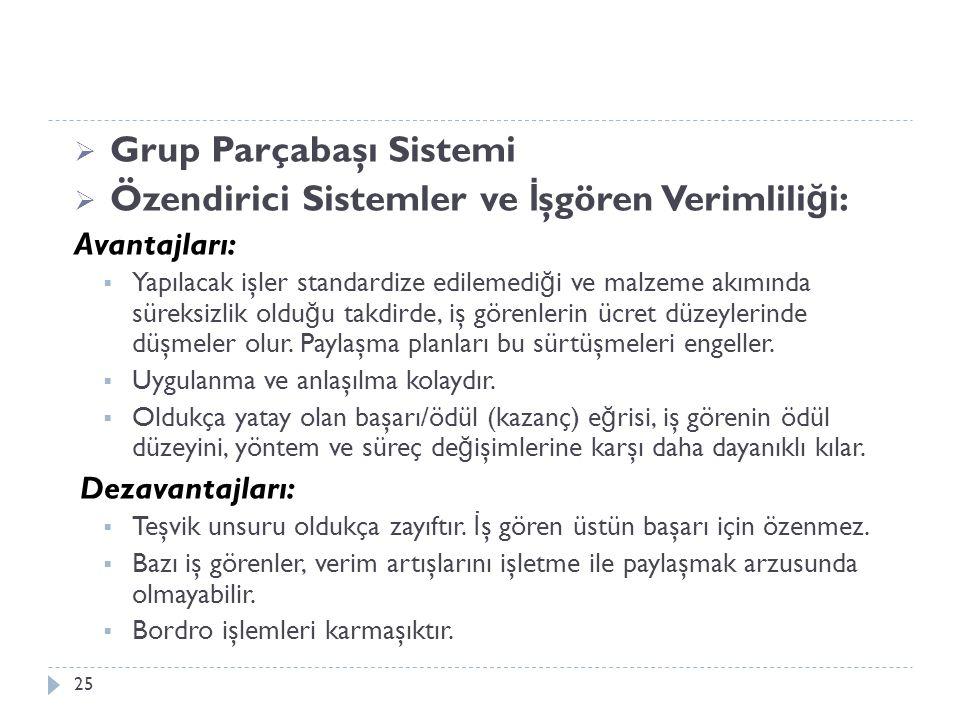 Grup Parçabaşı Sistemi Özendirici Sistemler ve İşgören Verimliliği: