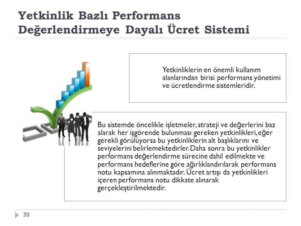Yetkinlik Bazlı Performans Değerlendirmeye Dayalı Ücret Sistemi