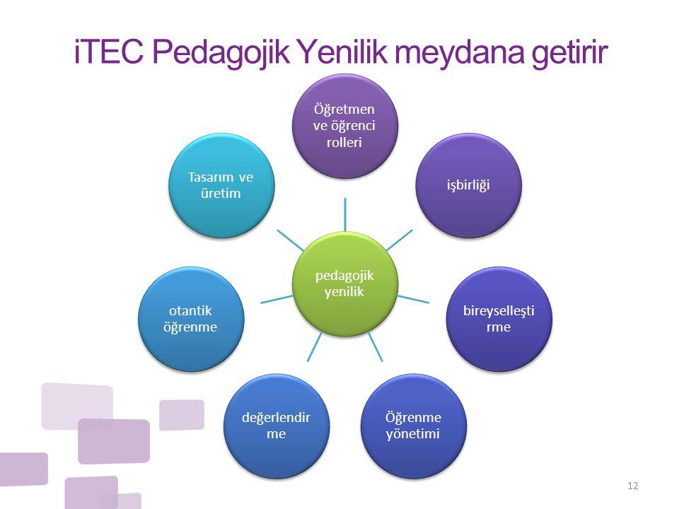 iTEC Pedagojik Yenilik meydana getirir