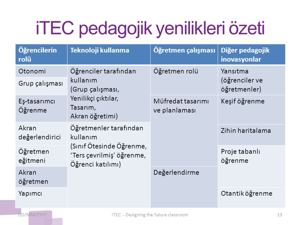 iTEC pedagojik yenilikleri özeti