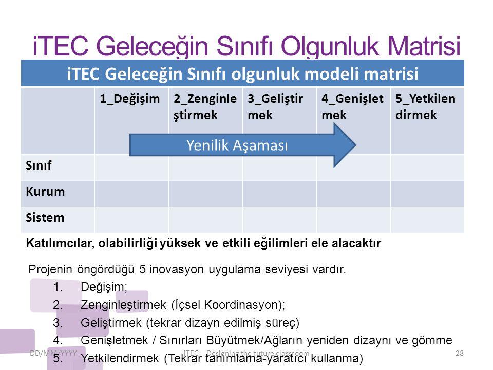 iTEC Geleceğin Sınıfı Olgunluk Matrisi