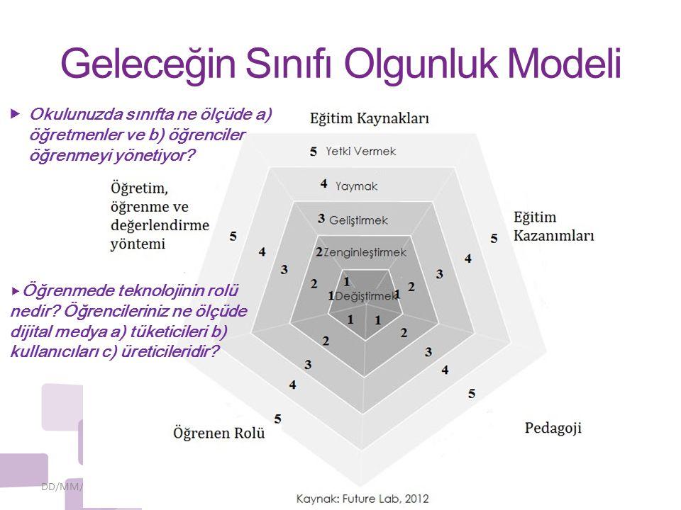 Geleceğin Sınıfı Olgunluk Modeli