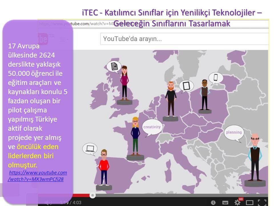 iTEC - Katılımcı Sınıflar için Yenilikçi Teknolojiler –