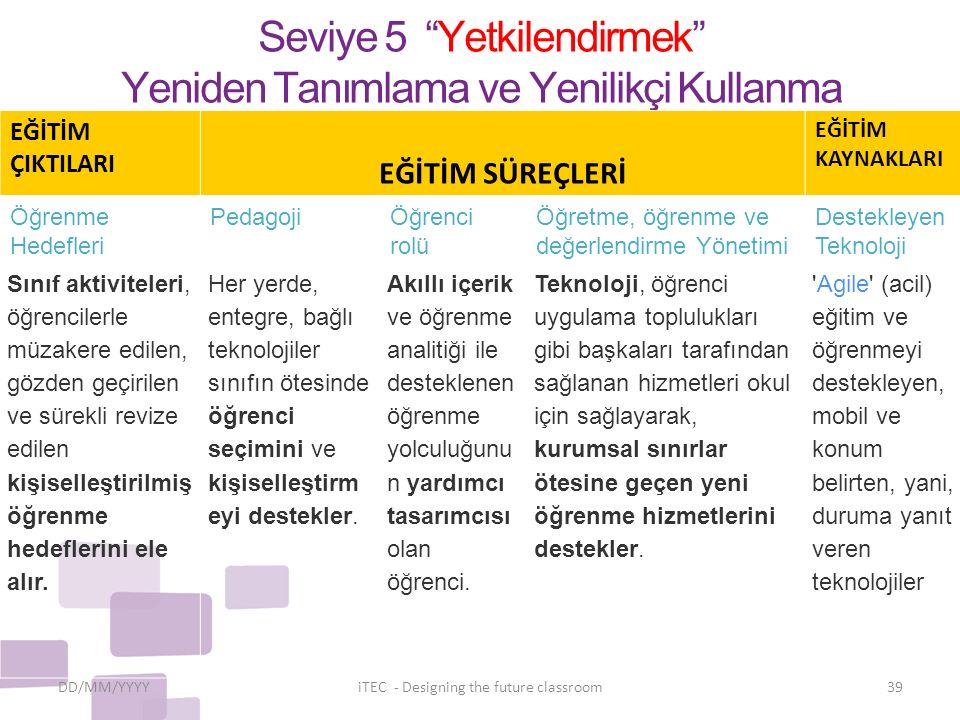 Seviye 5 Yetkilendirmek Yeniden Tanımlama ve Yenilikçi Kullanma