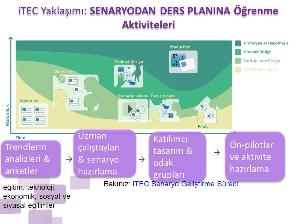 iTEC Yaklaşımı: SENARYODAN DERS PLANINA Öğrenme Aktiviteleri