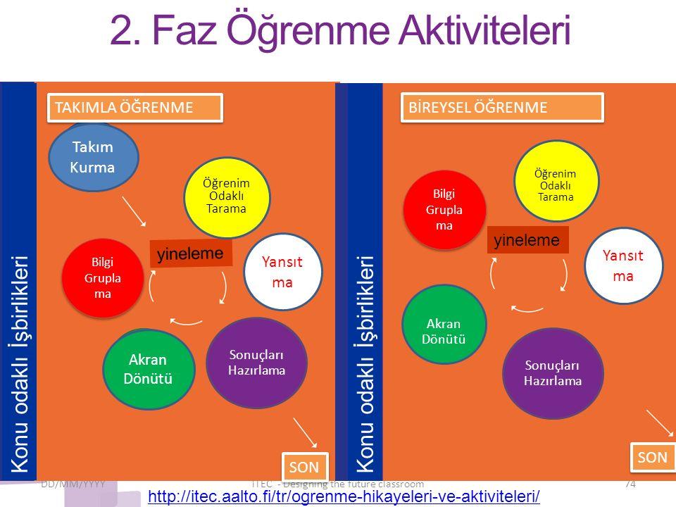 2. Faz Öğrenme Aktiviteleri