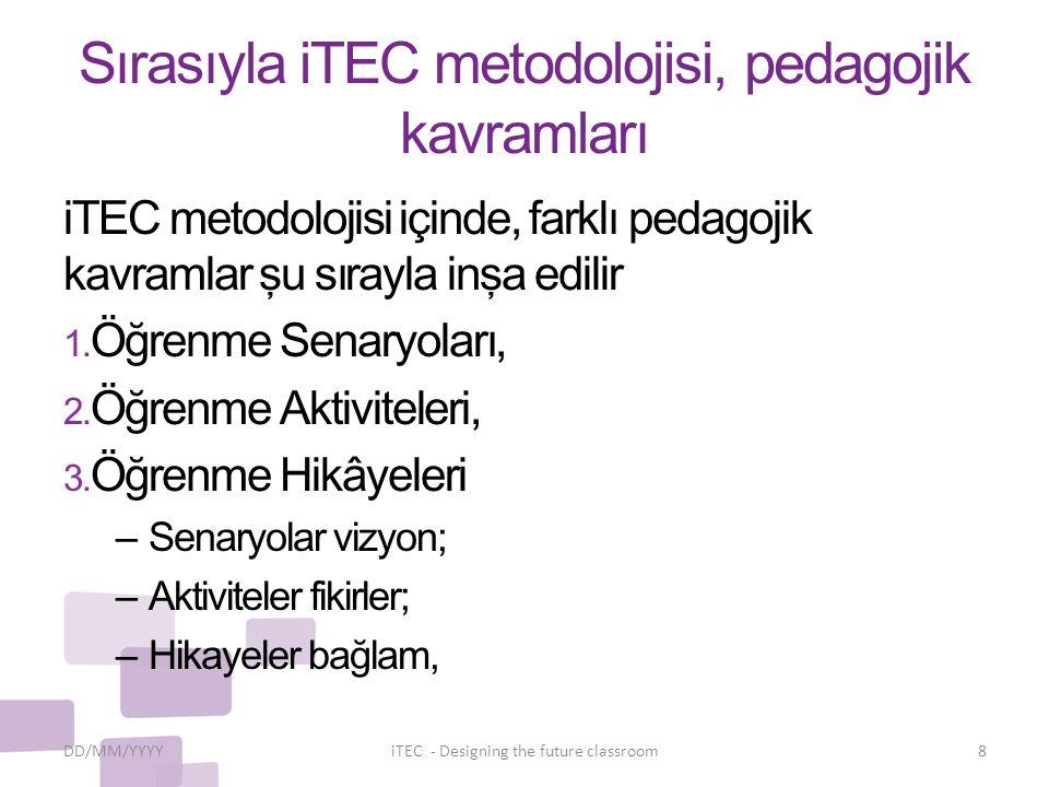 Sırasıyla iTEC metodolojisi, pedagojik kavramları