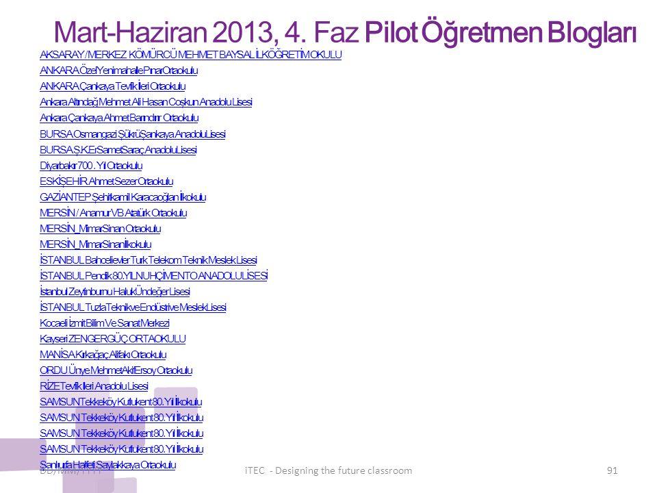 Mart-Haziran 2013, 4. Faz Pilot Öğretmen Blogları