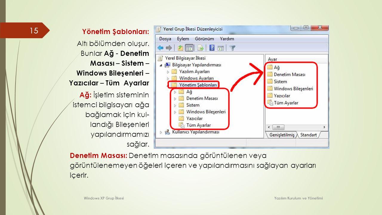 Yönetim Şablonları: Altı bölümden oluşur. Bunlar Ağ - Denetim Masası – Sistem – Windows Bileşenleri – Yazıcılar – Tüm Ayarlar.