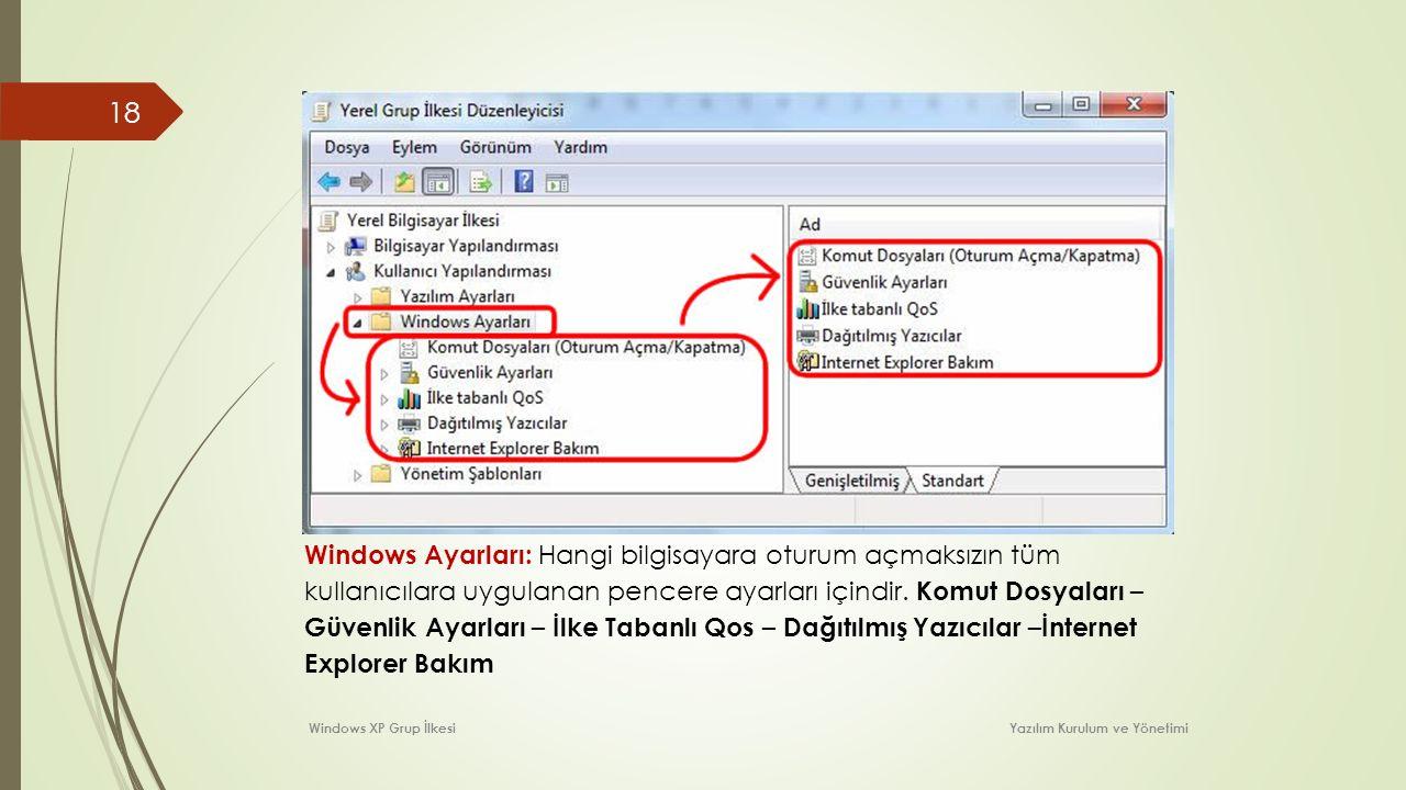 Windows Ayarları: Hangi bilgisayara oturum açmaksızın tüm kullanıcılara uygulanan pencere ayarları içindir. Komut Dosyaları – Güvenlik Ayarları – İlke Tabanlı Qos – Dağıtılmış Yazıcılar –İnternet Explorer Bakım