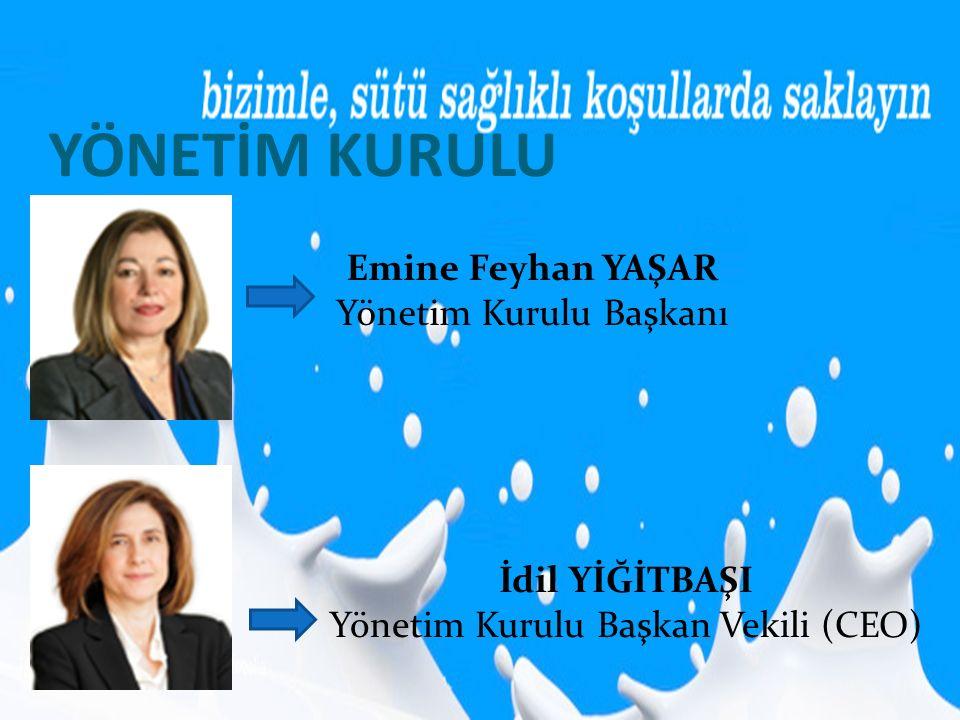 YÖNETİM KURULU Emine Feyhan YAŞAR Yönetim Kurulu Başkanı