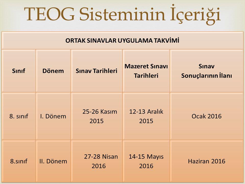 TEOG Sisteminin İçeriği