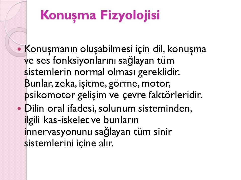 Konuşma Fizyolojisi