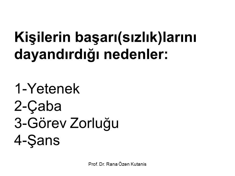 Prof. Dr. Rana Özen Kutanis