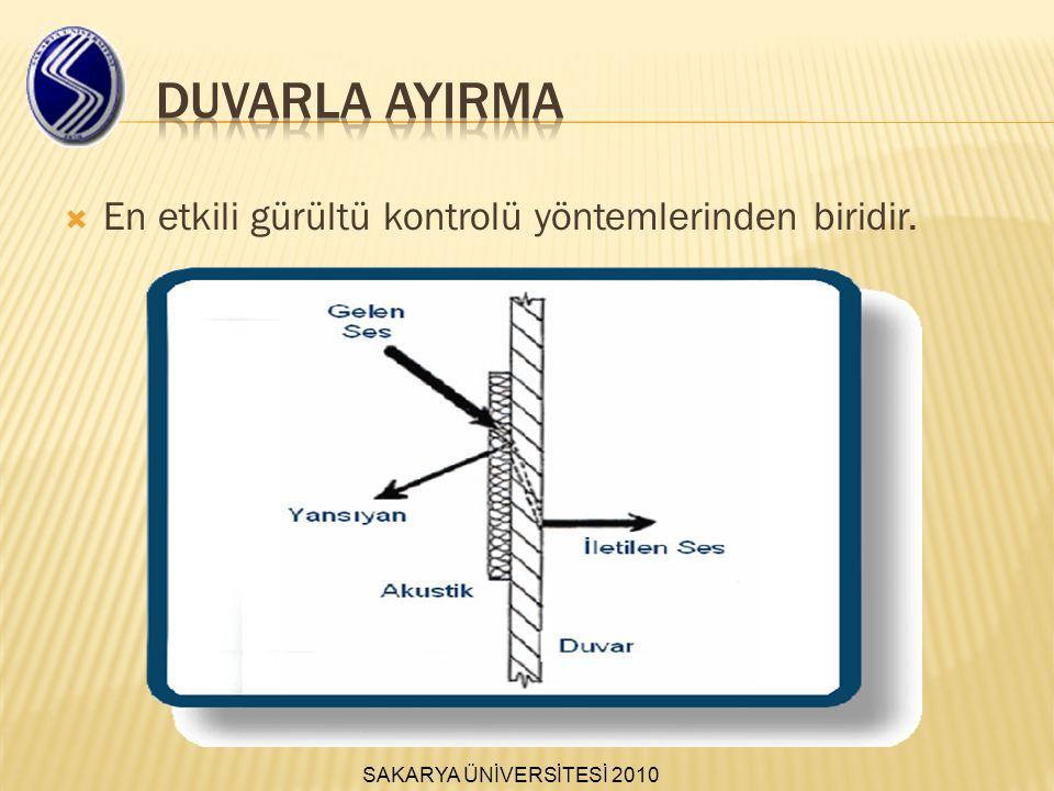 DUVARLA AYIRMA En etkili gürültü kontrolü yöntemlerinden biridir.