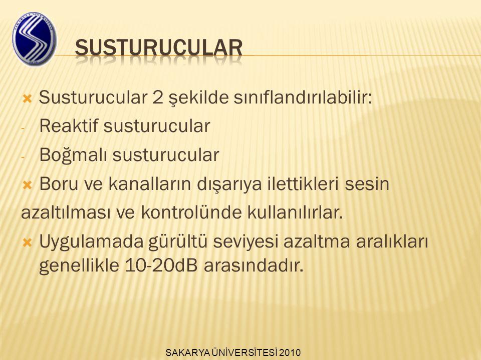 SUSTURUCULAR Susturucular 2 şekilde sınıflandırılabilir:
