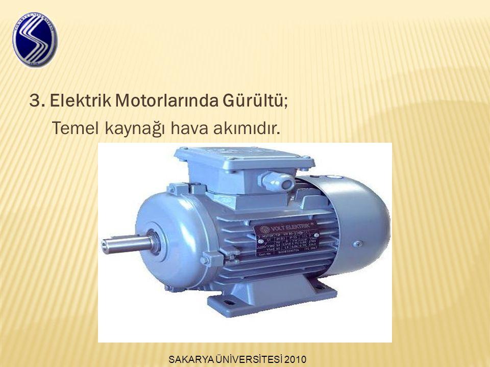 3. Elektrik Motorlarında Gürültü; Temel kaynağı hava akımıdır.