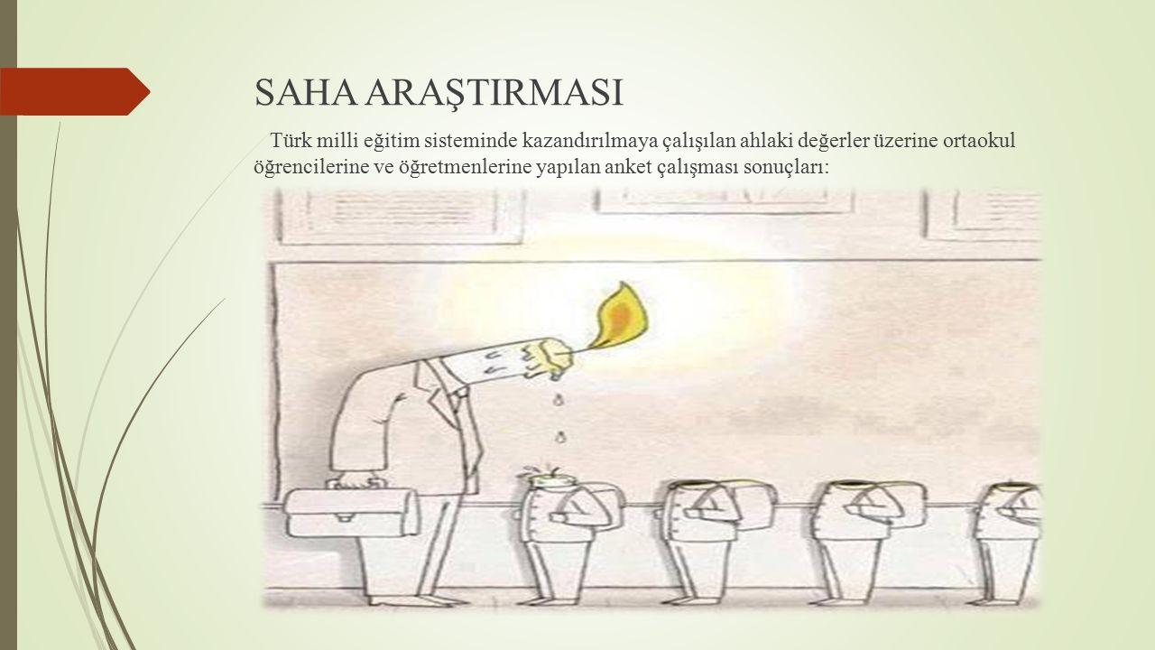 SAHA ARAŞTIRMASI