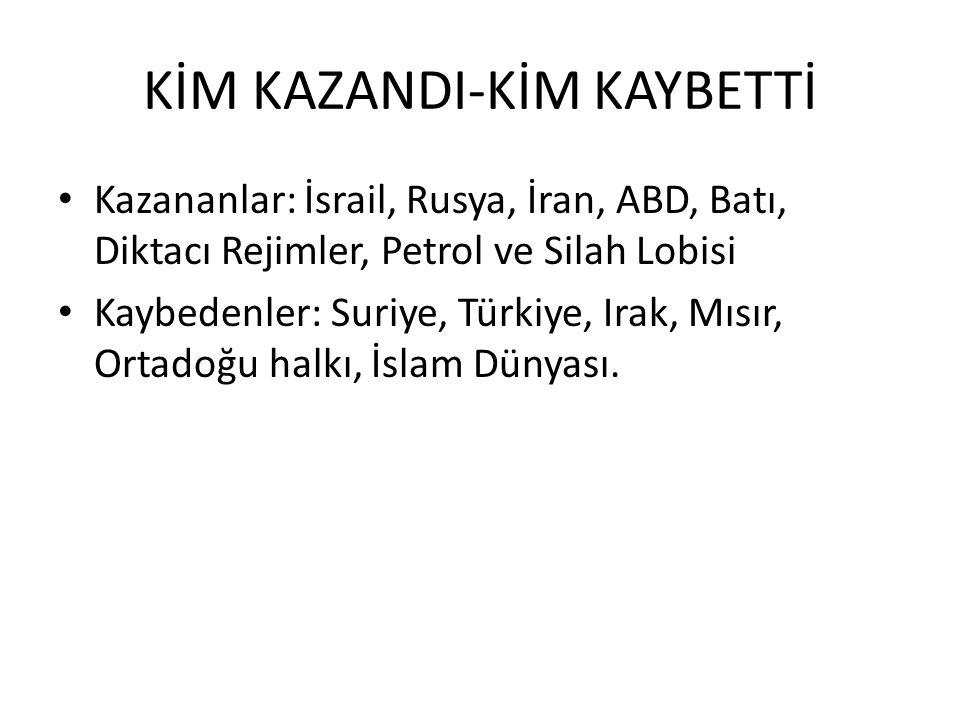 KİM KAZANDI-KİM KAYBETTİ