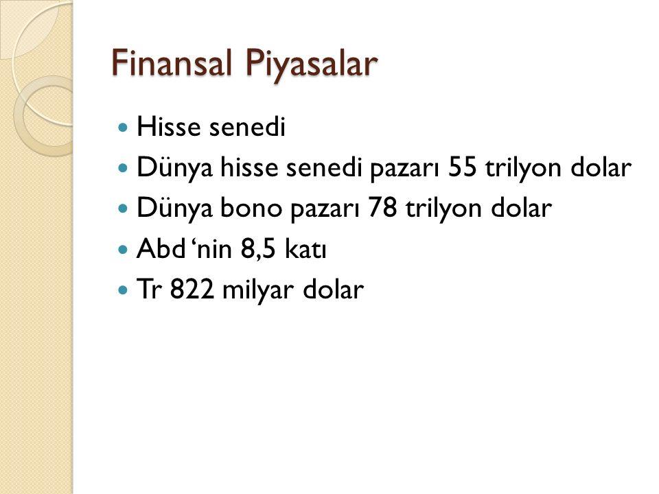 Finansal Piyasalar Hisse senedi