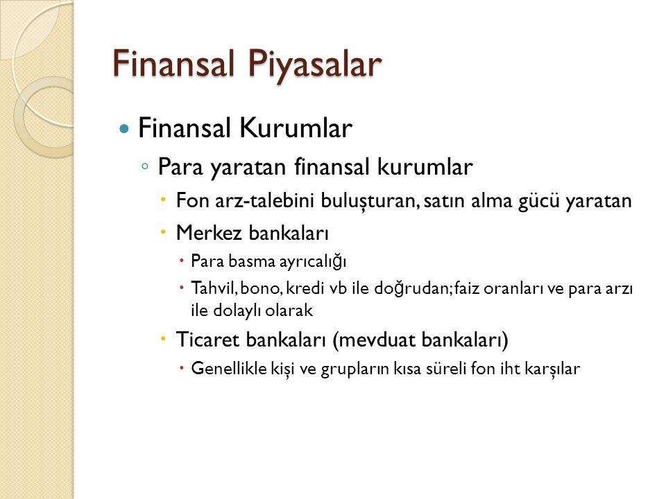 Finansal Piyasalar Finansal Kurumlar Para yaratan finansal kurumlar