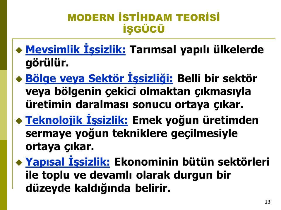 MODERN İSTİHDAM TEORİSİ İŞGÜCÜ