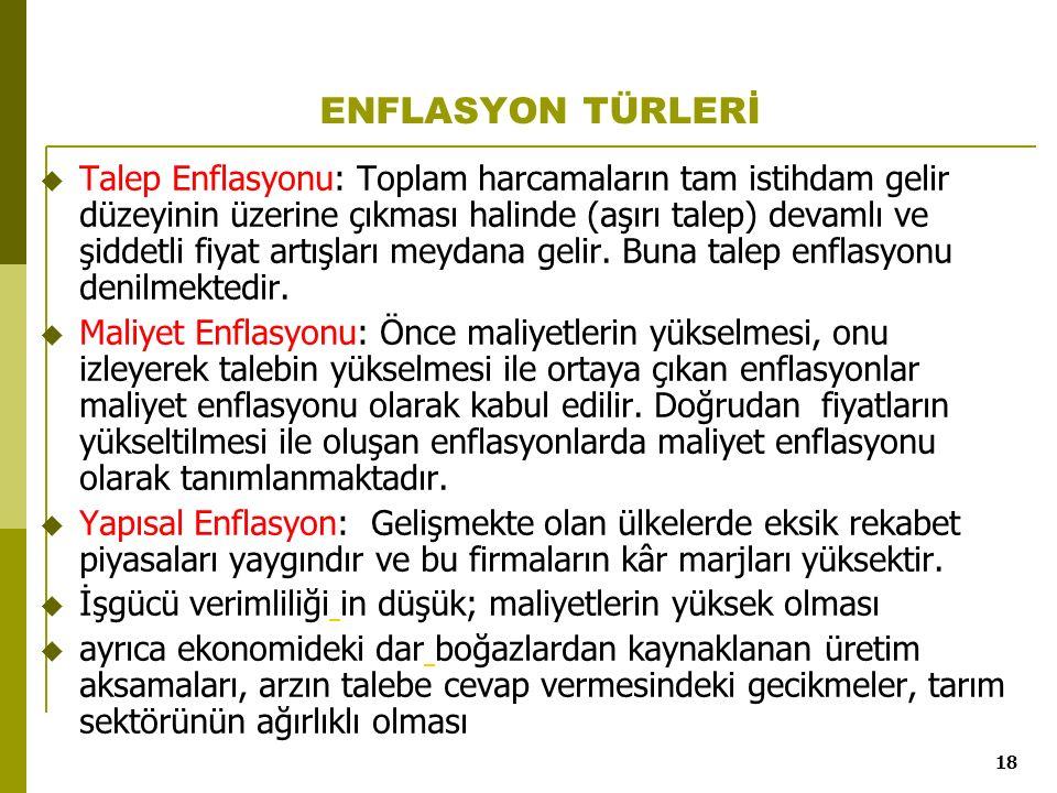 ENFLASYON TÜRLERİ