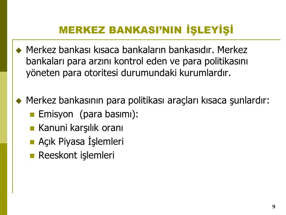 MERKEZ BANKASI'NIN İŞLEYİŞİ