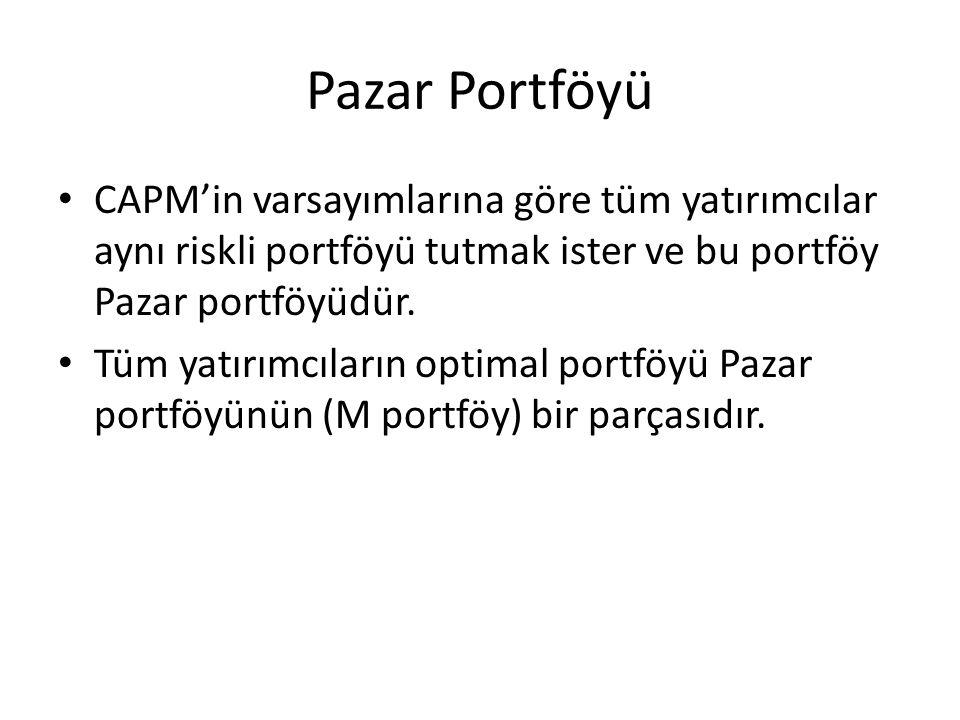 Pazar Portföyü CAPM'in varsayımlarına göre tüm yatırımcılar aynı riskli portföyü tutmak ister ve bu portföy Pazar portföyüdür.