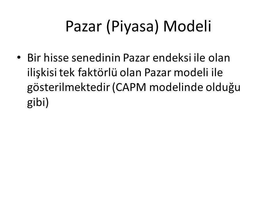 Pazar (Piyasa) Modeli