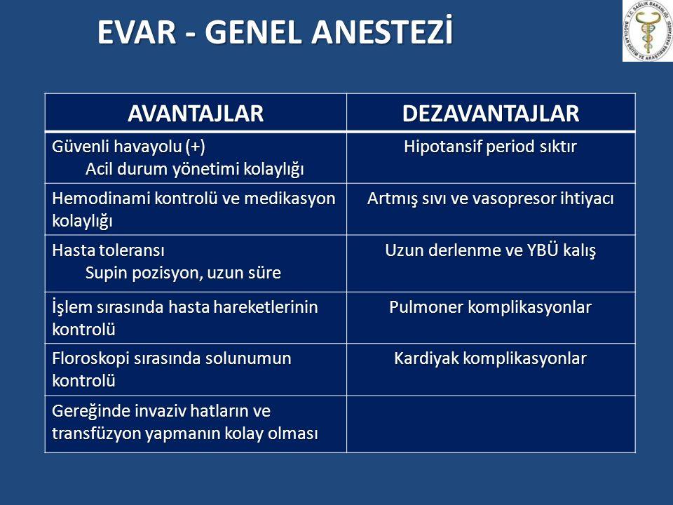 EVAR - GENEL ANESTEZİ AVANTAJLAR DEZAVANTAJLAR Güvenli havayolu (+)