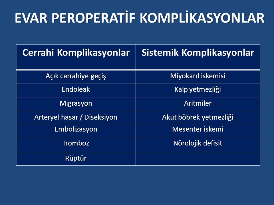 EVAR PEROPERATİF KOMPLİKASYONLAR