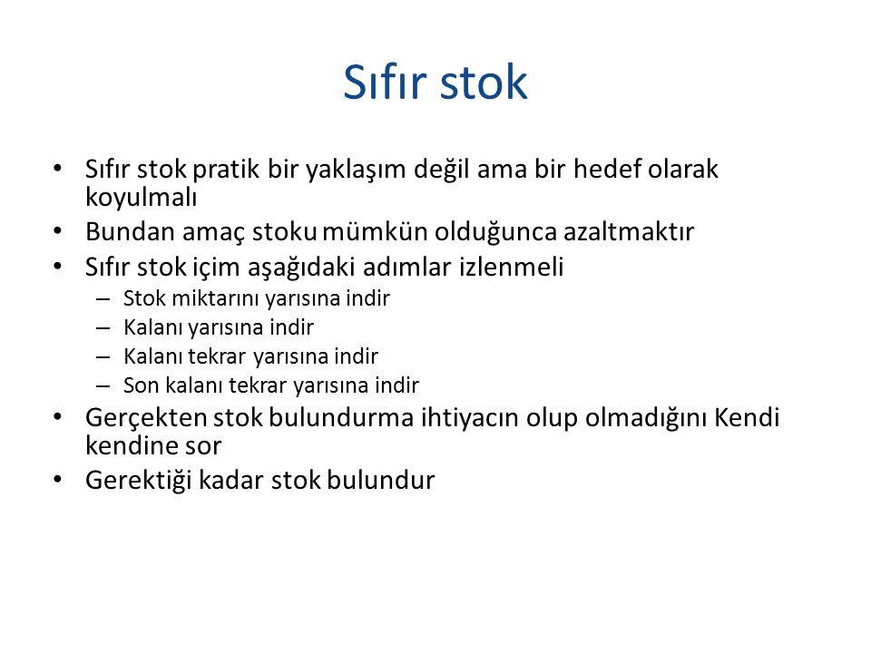 Sıfır stok Sıfır stok pratik bir yaklaşım değil ama bir hedef olarak koyulmalı. Bundan amaç stoku mümkün olduğunca azaltmaktır.