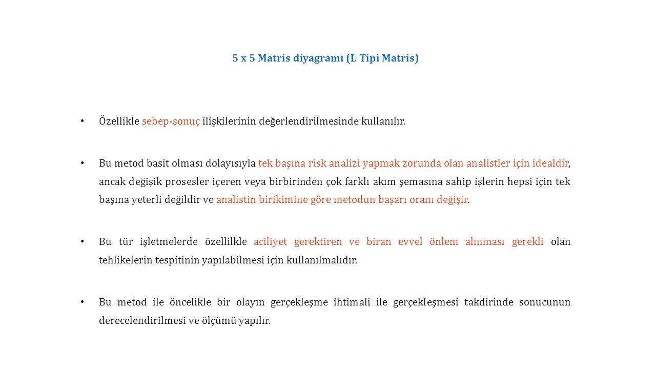 5 x 5 Matris diyagramı (L Tipi Matris)