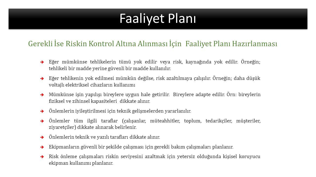 Faaliyet Planı Gerekli İse Riskin Kontrol Altına Alınması İçin Faaliyet Planı Hazırlanması.